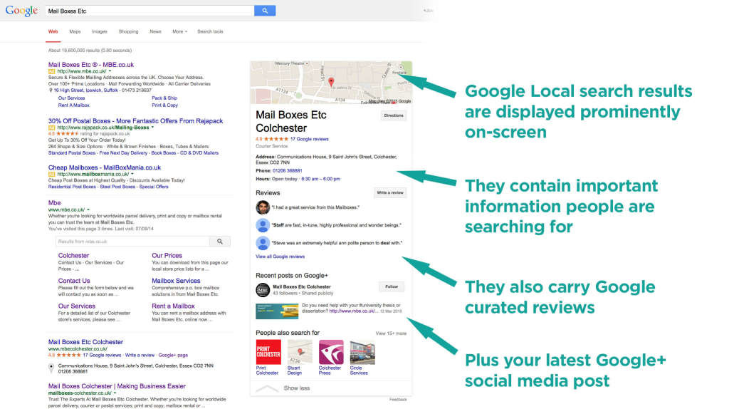 Powerful presentation of Google Local Search Results